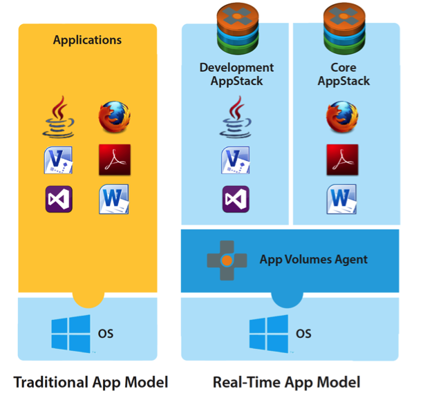 appstack00